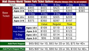 Disney World Ticket Price Chart The Complete Guide To Military Discounts At Disney World