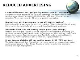 Best Site To Post Resumes Websites Resume Lovely Job Sites On