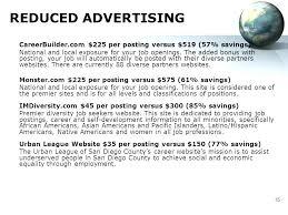 Best Site To Post Resumes Website Resume On Indeed Thekindlecrew Com