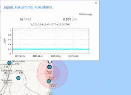 Cbs Trade Value Chart Cbs Trade Value Chart Fake News Fukushima Edition Watts Up