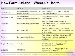 Statin Comparison Chart Pharmacist Letter Pharmacy Update Whats New In The World Of Pharmaceuticals