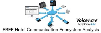 phonesuite hotel phone systems hotel phone systems
