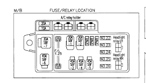 1999 subaru fuse box diagram 1999 wiring diagrams online
