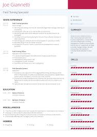 Training Specialist Resume Training Specialist Resume Samples And Templates Visualcv