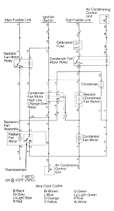 fan relay switch wiring with condenser wiring diagram Fan Relay Wiring Diagram fan relay switch wiring with condenser wiring diagram fan relay wiring diagram for blower