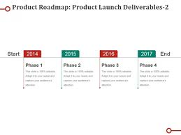 Deliverables Template Product Roadmap Product Launch Deliverables Template Ppt