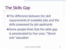 skills possessed skills and technical training ppt download