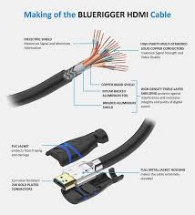 shielded cable wiring diagram wiring library hdmi cable wiring diagram simple wiring diagram schema rca to hdmi hdtv adapter rca to hdmi