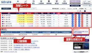 Sbi 証券 ログイン 画面