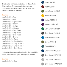 Silverlight Chart Control Example Tripped Over Xaml Silverlight Chart Color Palette
