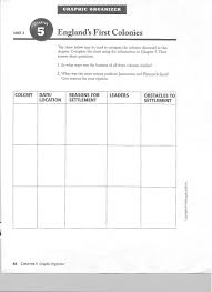 th mr ross social studies 1 2 pg essay advantages disadvantages of a joint stock company hw none