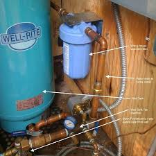 best whole house water filtration system. Full Size Of Whole House Water Filter Install Plumbing Diagram For Well System Best Filtration