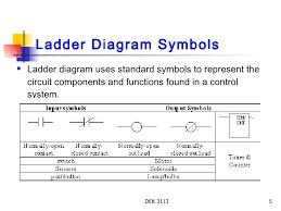 chapter 2 ladder ladder diagram