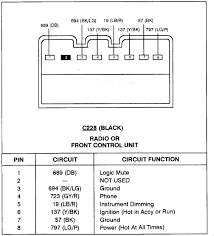 ford explorer limited the wire harness color code graphic