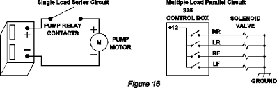 hydraulic solenoid valve wiring diagram wiring diagram and 2 chapter 8 directional control valves other technologies
