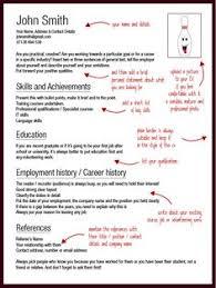 Curriculum Vitae Template A Guideline - Resume Curriculum Vitae .