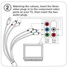 lightning to usb wiring diagram here s where the old wires all the usb lightning wiring wiring diagrams pictures wiring