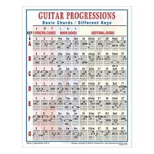 Details About Walrus Productions Guitar Progressions Chord Chart
