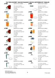Filter Cross Reference Chart Stp Oil Filter Cross Reference Almaaloma Info