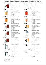 Kubota Oil Filter Cross Reference Chart Stp Oil Filter Cross Reference Almaaloma Info