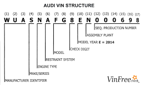 Year To Vin Chart Audi Vin Decoder Free Vin Lookup For Specs History