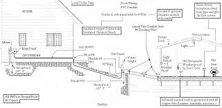wiring diagram for boat dock wiring image wiring long underground run electrical diy chatroom home improvement on wiring diagram for boat dock