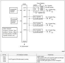 toyota corolla repair manual circuit