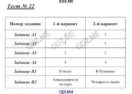 ГДЗ контрольные работы по литературе класс Зубова