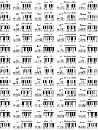 Keyboard Family Chords Chart 77 Most Popular Piano Chrod Chart