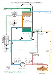 compressed air system piping diagram ideasdeportivascanarias com Refrigeration Piping Diagrams compressed air system piping diagram
