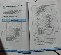 Check spelling or type a new query. Bahasa Indonesia Buku Paket Kelas 7 Halaman 18 19 Tolong Di Jawab Secepat Nya Yah Mau Di Kumpul Brainly Co Id
