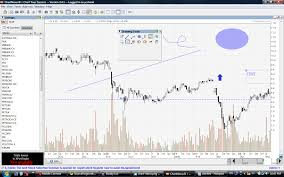 Jstock Free Stock Market Software Feature Requests 37