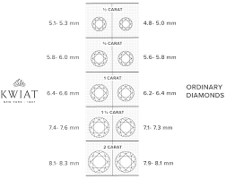 Carat Weight Chart Diamond Carat Weight Guide And Size Comparison Chart Kwiat