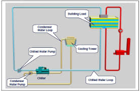 goodman furnace manual wiring diagram images wiring diagram also ac unit wiring diagram on carrier condensing