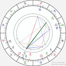 Alexandra Finder Birth Chart Horoscope Date Of Birth Astro