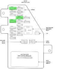 2002 dodge stratus fuse box diagram print newomatic 2002 dodge neon fuse box diagram 2002 dodge stratus fuse box diagram 2010 05 03 012136 snapshot pretty 3gijw 2003 looking inside