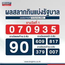ตรวจหวย 16 กันยายน 2564 ผลสลากกินแบ่งรัฐบาล รางวัลที่ 1 คือ 070935