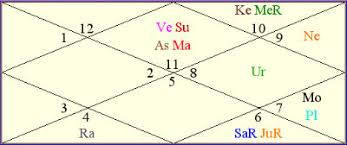 This Karva Chauth Will Be A Day Of Grand Celebration In The