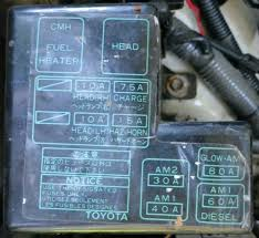 22re fuse box diagram wiring diagrams for diy car repairs 1985 toyota pickup fuse box location at 1985 Toyota Pickup Fuse Box Location
