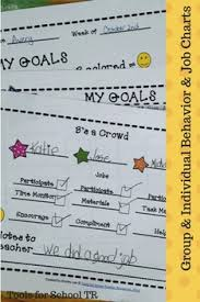 Motivational Charts For School Behavior And Motivation Charts