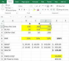 Break Even Graph Excel Break Even Graph Excel Template Point In Formula How To Calculate