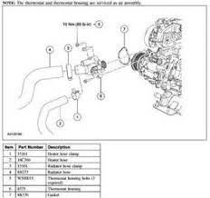 similiar ford flex motor diagram keywords ford flex fuse box diagram ford flex thermostat diagram 6 0 sel engine