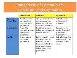 Capitalism Socialism Communism Chart Comparison Of Capitalism Socialism And Communism Google