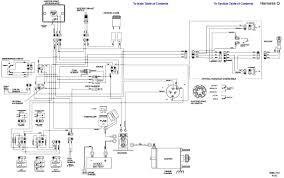ski doo mxz 700 wiring polaris 90 wiring diagram sesapro com