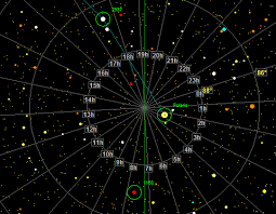 North Celestial Pole Star Chart How Do You Use Reference Stars To Calibrate A Telescope