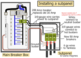 how to install a subpanel how to install main lug 150 amp breaker uses 2 0 wire neutral wire needed only if subpanel has 120volt breakers or gfci ground wire required for all installations if panel will