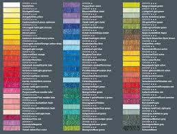 Lyra Rembrandt Polycolor Art Pencils Set Of 72 Pencils