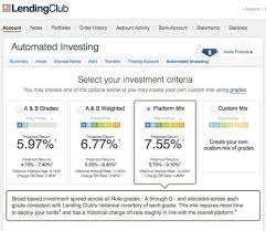 Lending Club Borrower Reviews 3 Passive Income Investing Strategies Explained