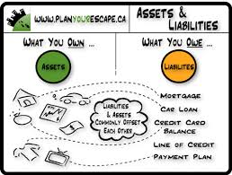 assets and liabilities irish 21st century students assets liabilities debtors creditors