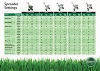 Scotts Broadcast Spreader Conversion Chart Www